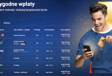 Photo of Polski bukmacher STS – aplikacja mobilna, bonusy, kod promocyjny